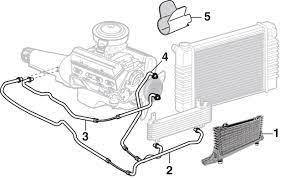 Chevy & GMC transmission cooler lines diagram - Transmission Cooler Guide